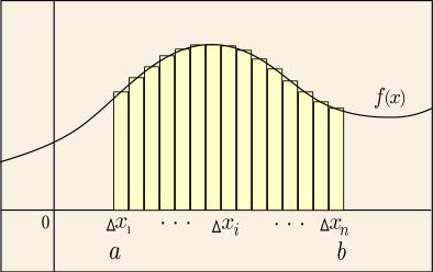 EMANの物理学・物理数学・複素積...