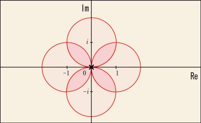 EMANの物理学・物理数学・対数関...