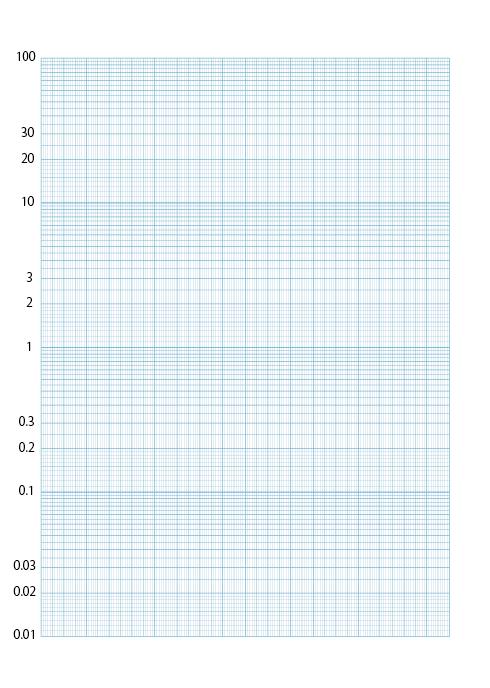 常用 対数 表 見方